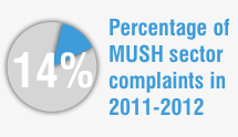 14% - the percentage of MUSH sector complaints in 2011-2012