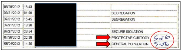 "Figure 1: Portion of inmate Adam Capay's ""housing history"" record in Ministry's computer system indicates different descriptions of his placement. An employee hand-corrected this after we pointed out the errors, adding the notation ""SEG"" for ""segregation."""